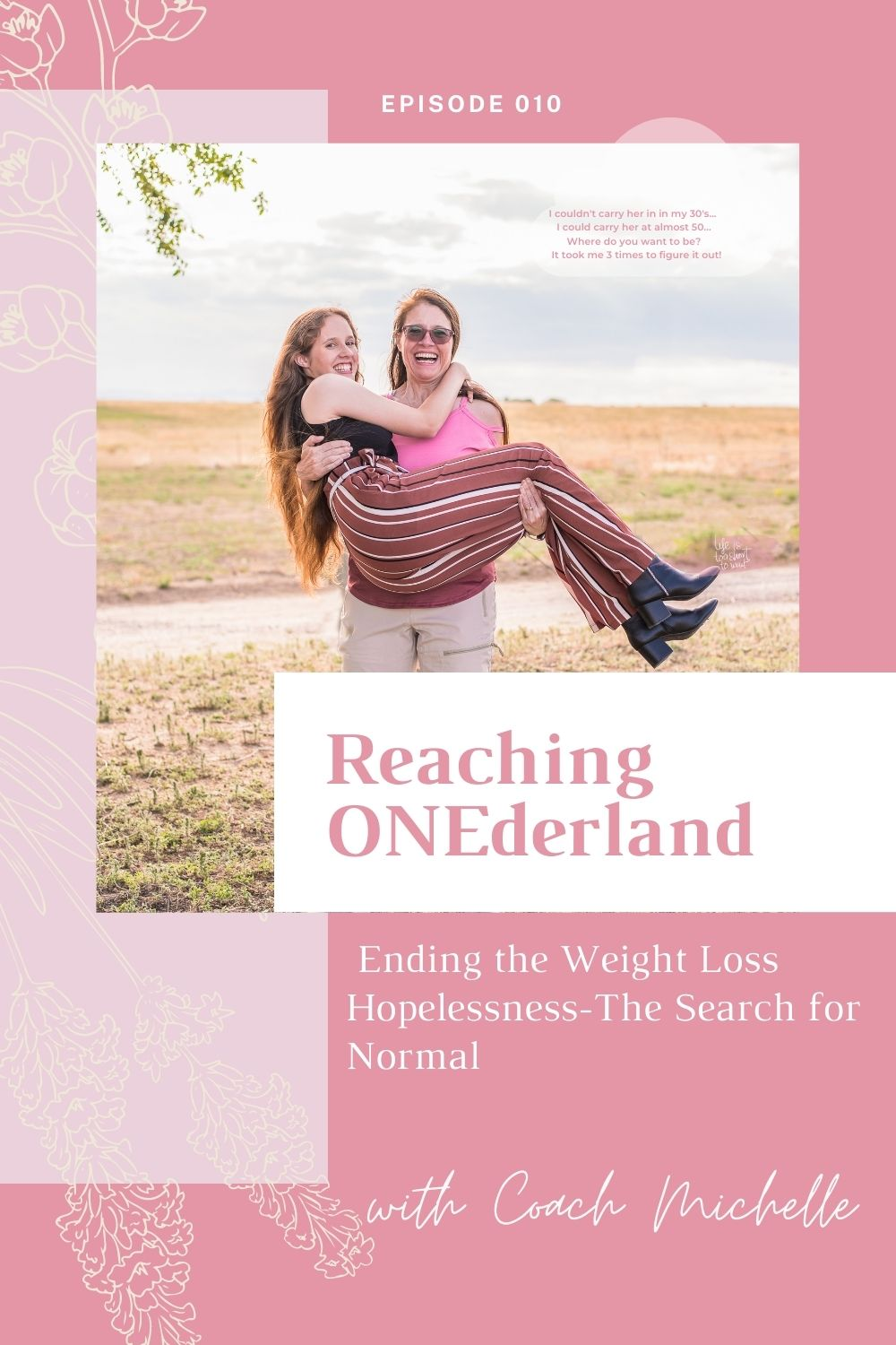 Ending the Weight Loss Hopelessness-The Search for Normal.